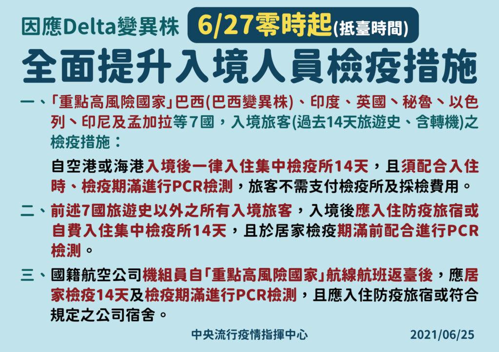 Delta變種:入境人員檢疫措施